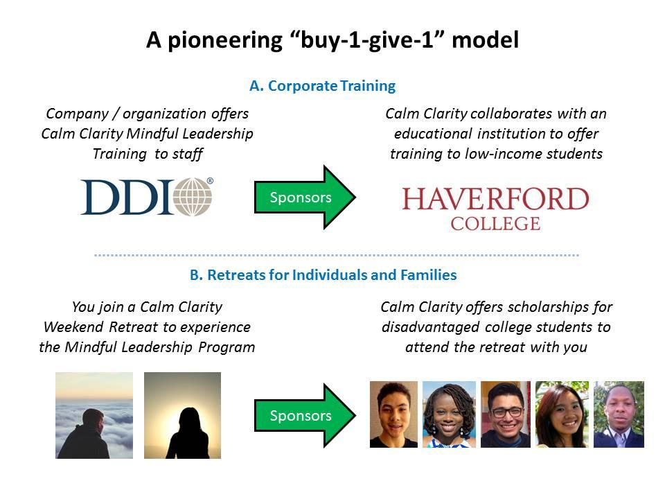 Buy1-Give1slide